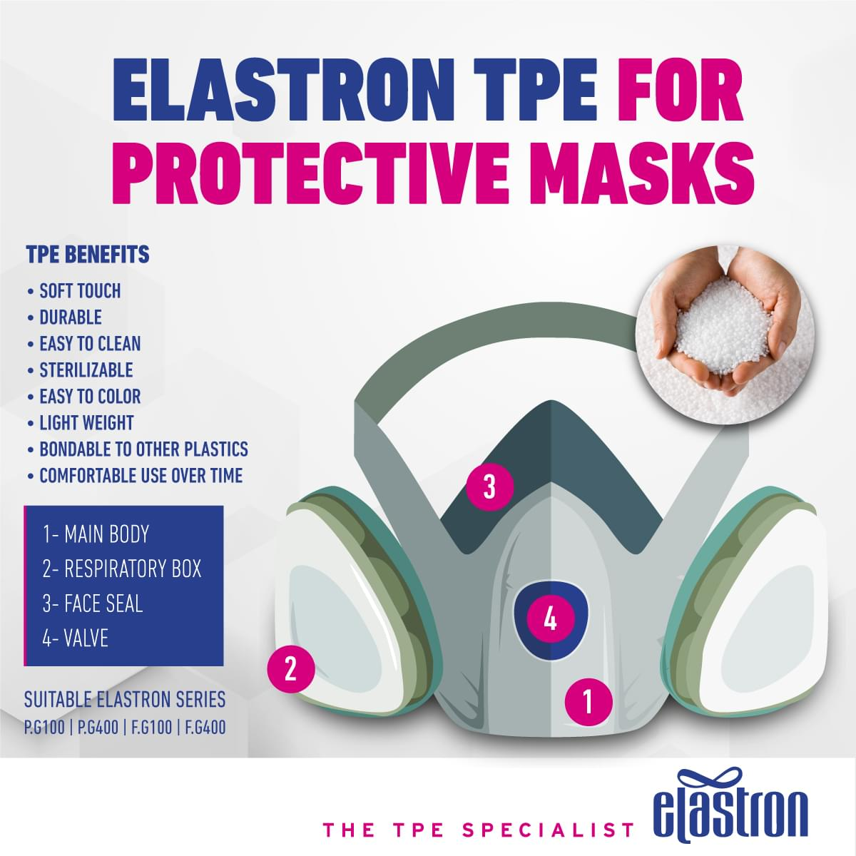 Elastron TPE for Protective Mask Press Release