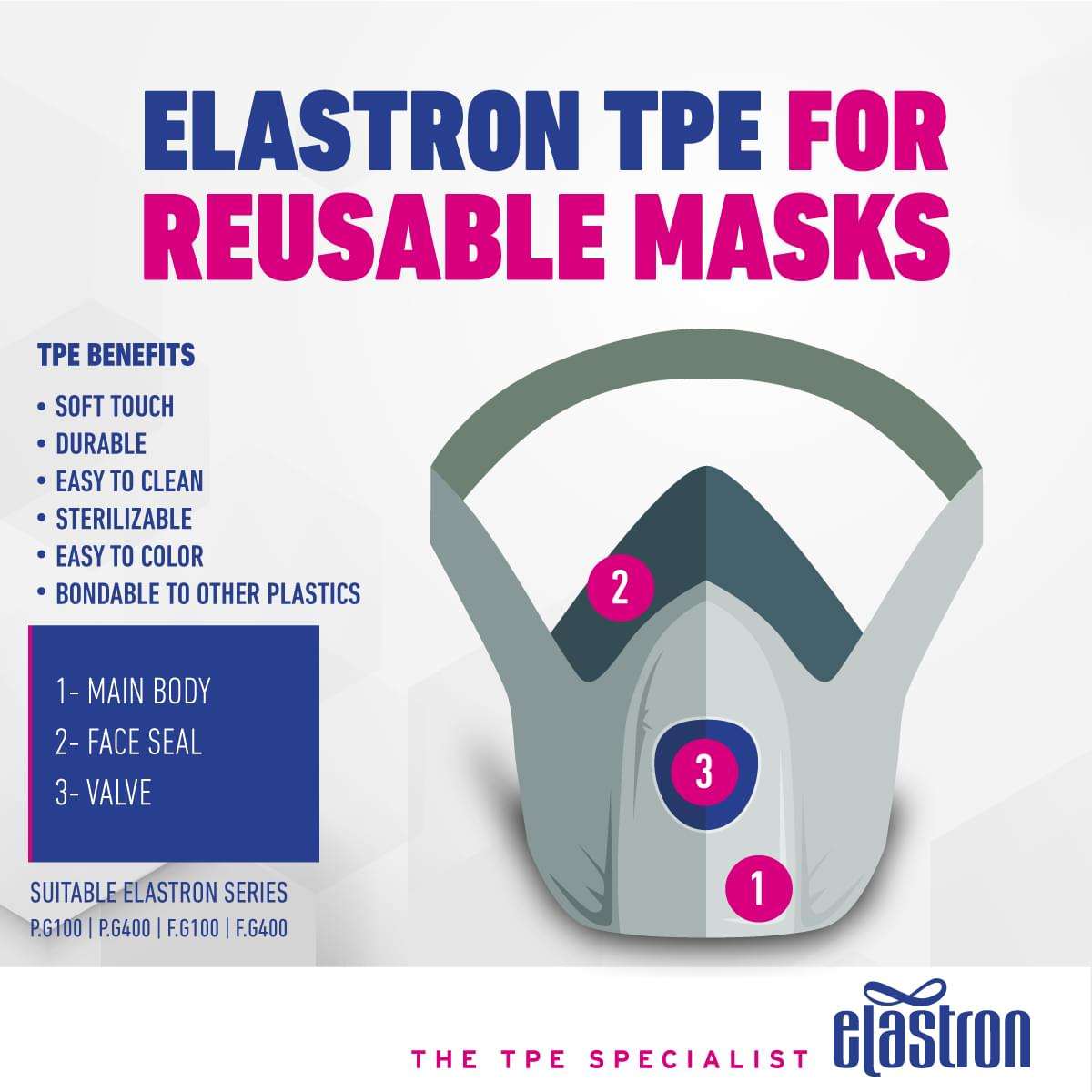 Elastron TPE for Reusable Masks – Press Release